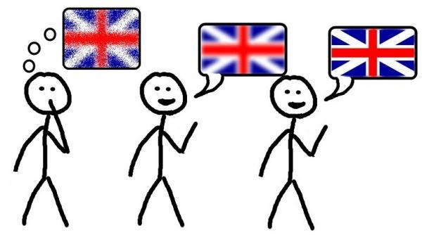 Clases de inglés: ¡cuando quieras, como quieras!